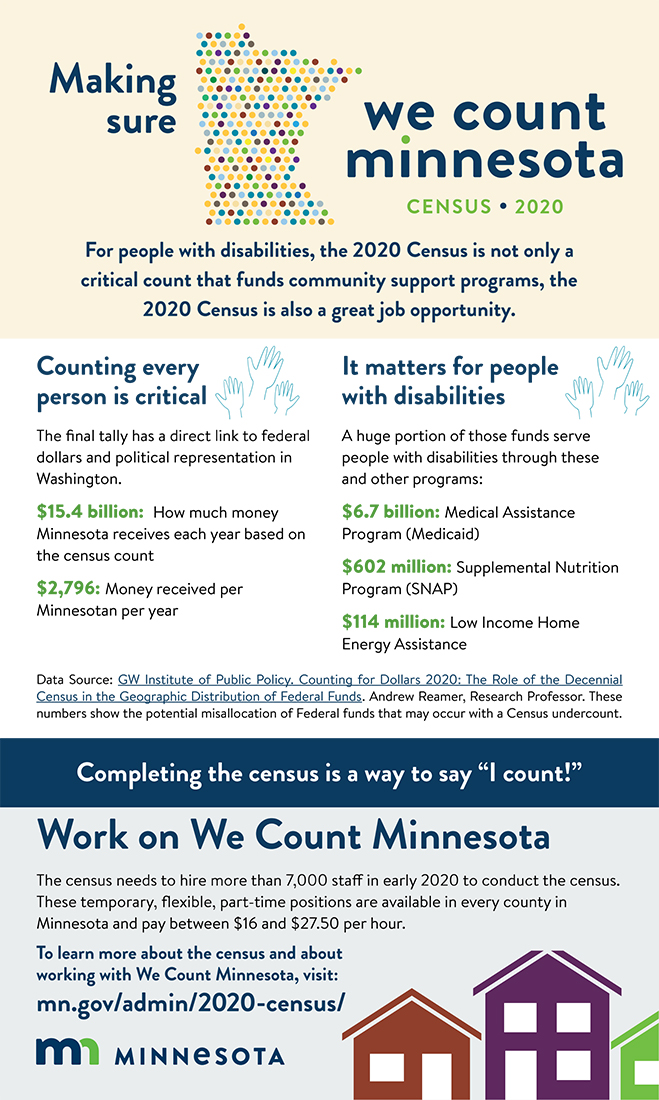 The census needs to hire more than 7,000 staff in early 2020 to conduct the census. Temporary, flexible, part-time positions are available in every county and pay between $16 and $27.50 per hour. To learn more, visit mn.gov/admin/2020-census